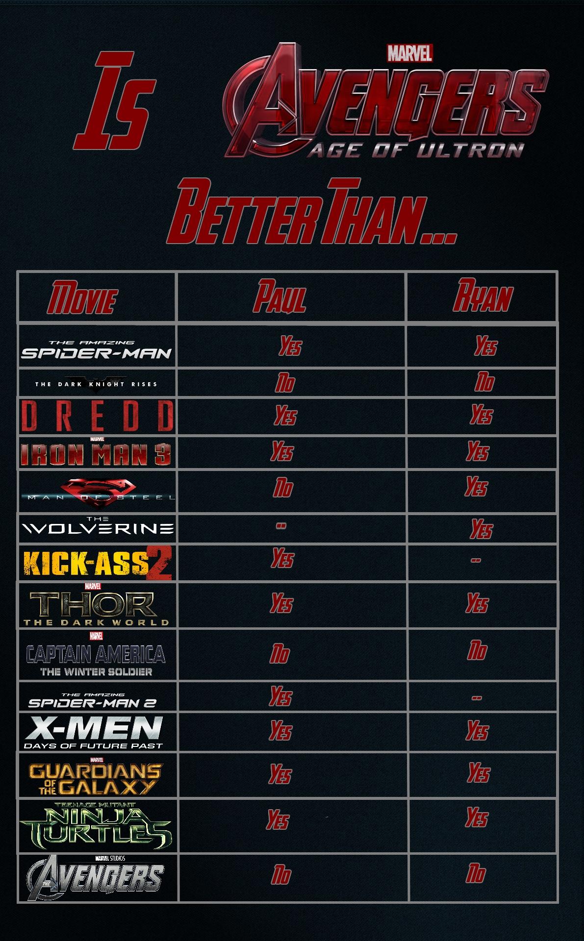 avengers graphic